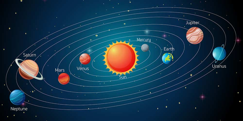 Mercury Vakri Transit in Libra on 14 October 2020, Know Effects on All Zodiac Signs