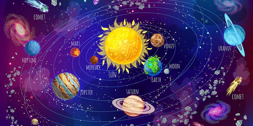 Sun transits in Libra October 2020 Know Its Effects on all Zodiac Signs
